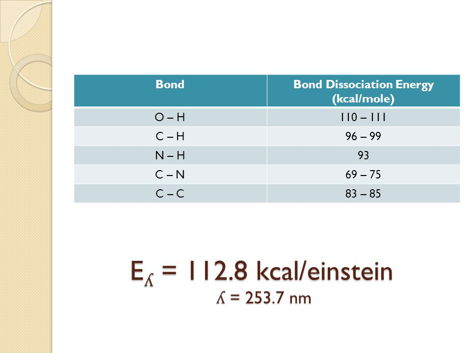 Eʎ = 112.8 kcal/einstein ʎ = 253.7 nm