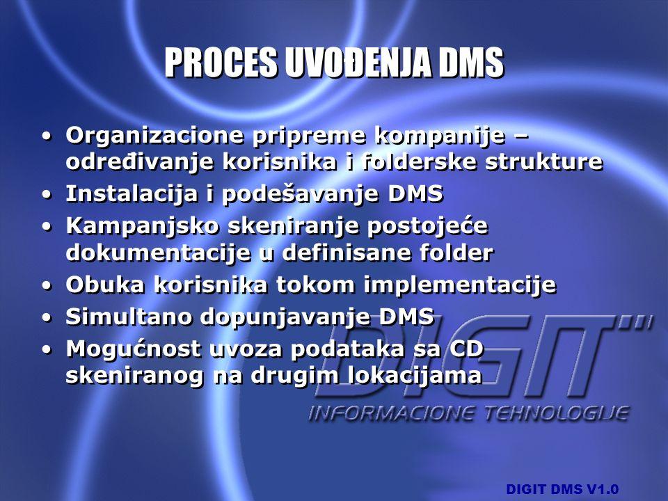 PROCES UVOĐENJA DMS Organizacione pripreme kompanije – određivanje korisnika i folderske strukture.