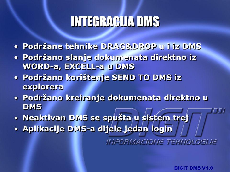 INTEGRACIJA DMS Podržane tehnike DRAG&DROP u i iz DMS
