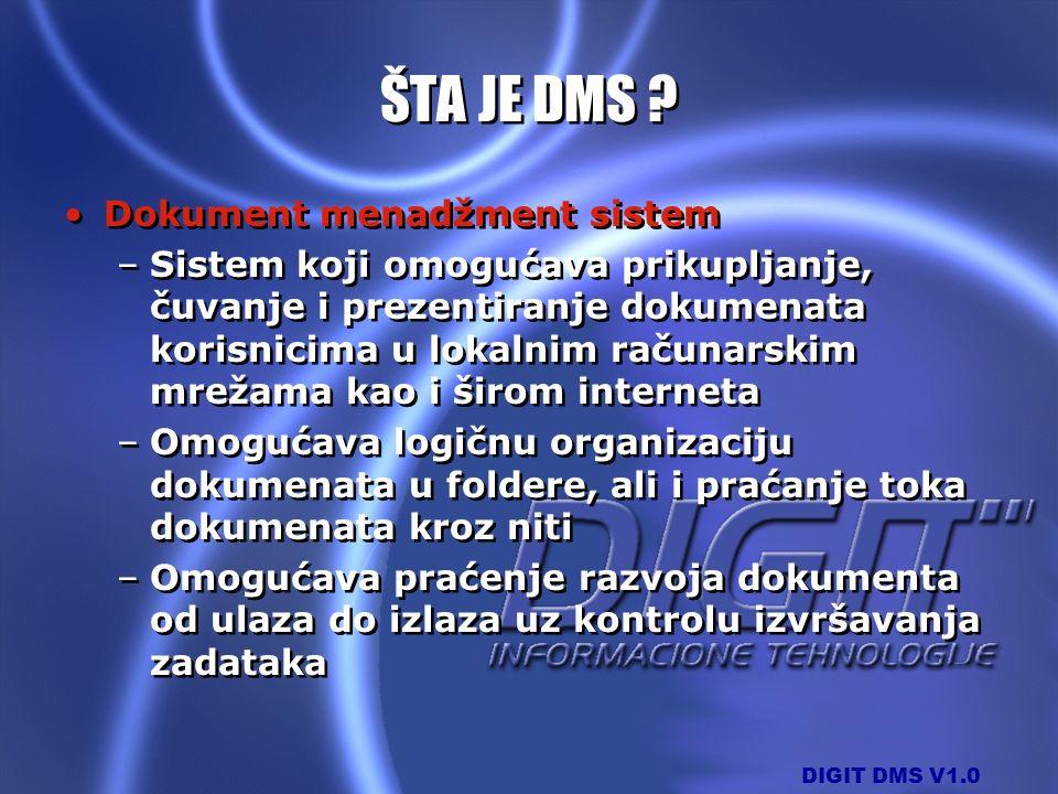 ŠTA JE DMS Dokument menadžment sistem