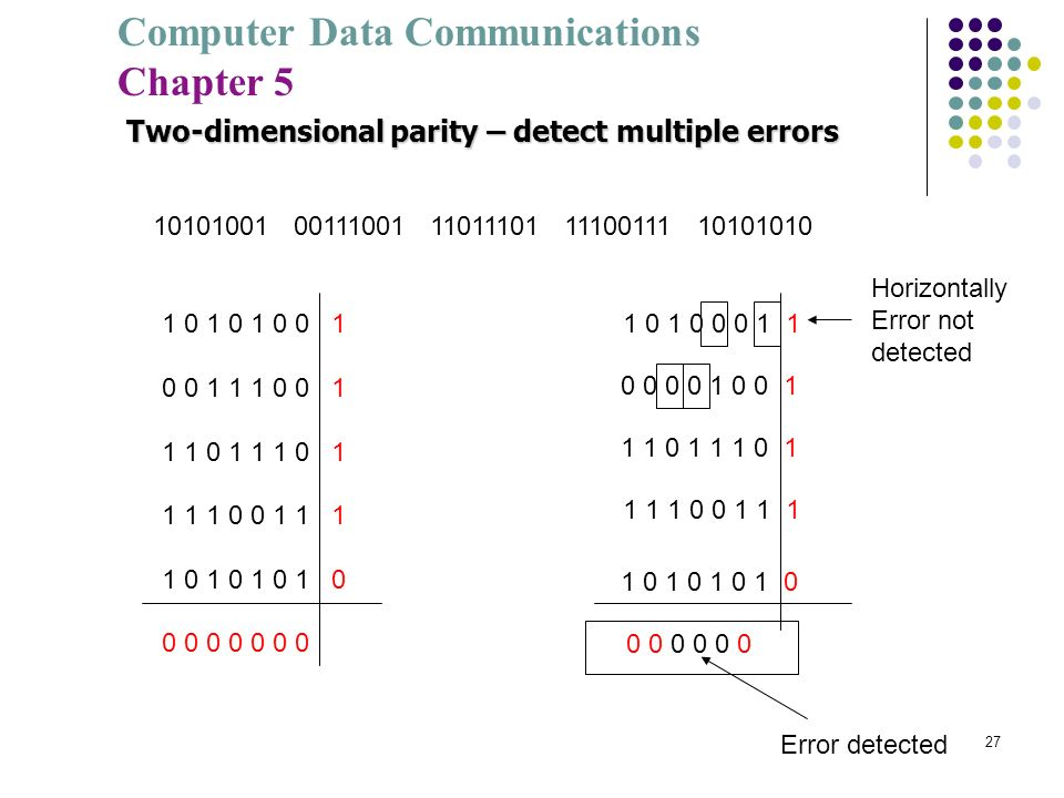 Two-dimensional parity – detect multiple errors