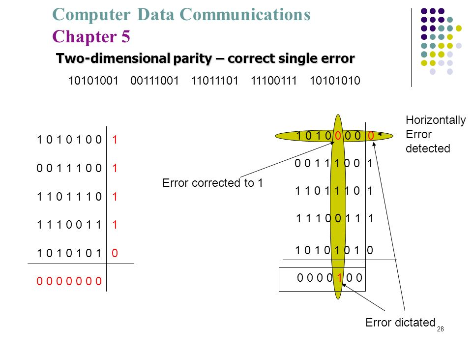 Two-dimensional parity – correct single error