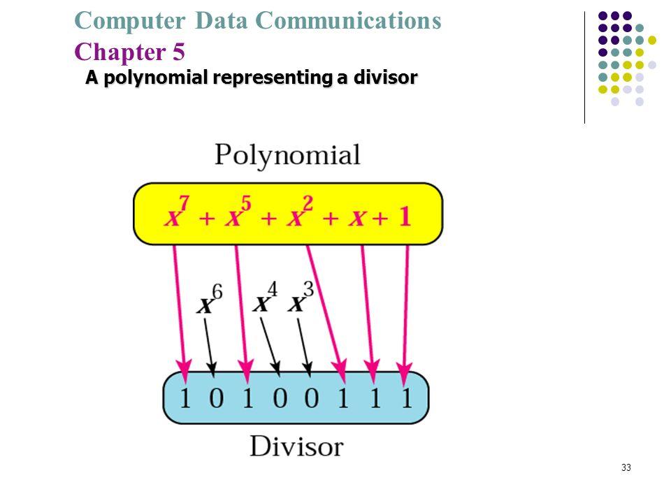 A polynomial representing a divisor