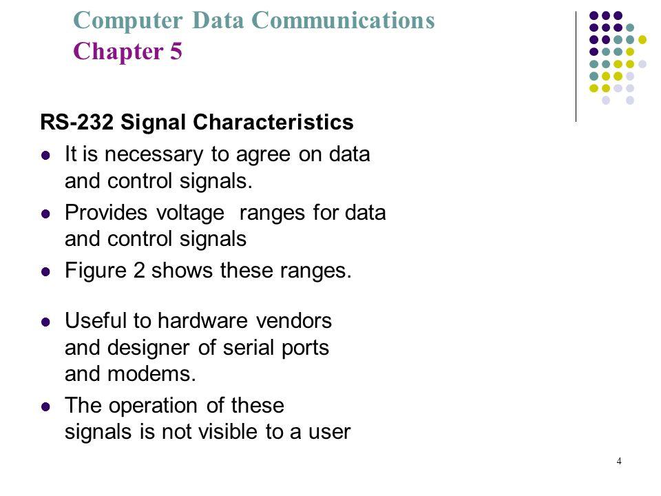 RS-232 Signal Characteristics