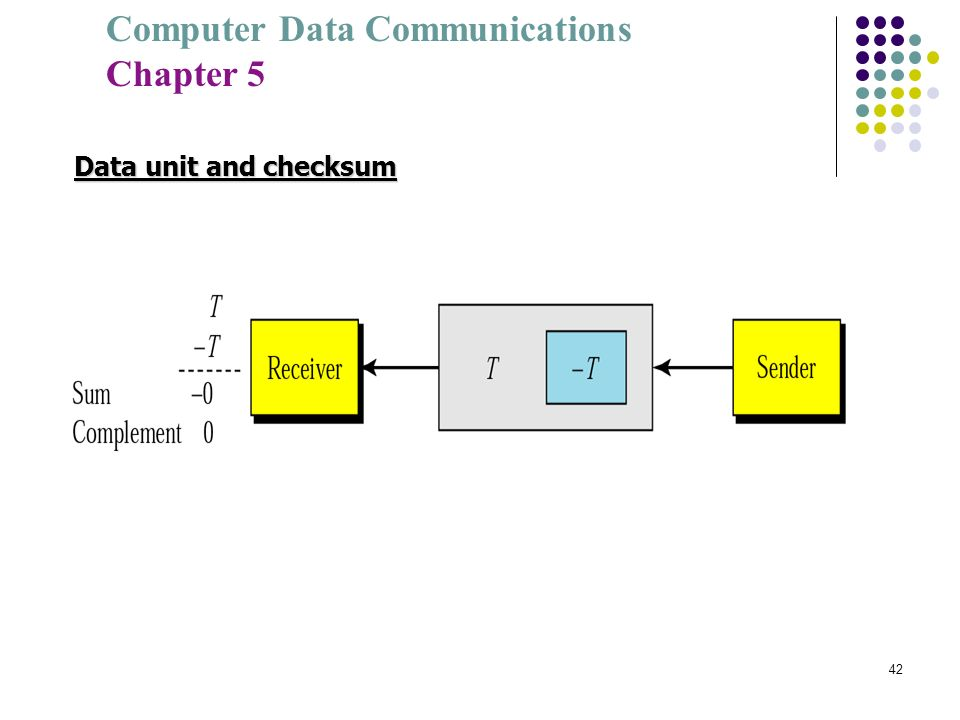 Data unit and checksum