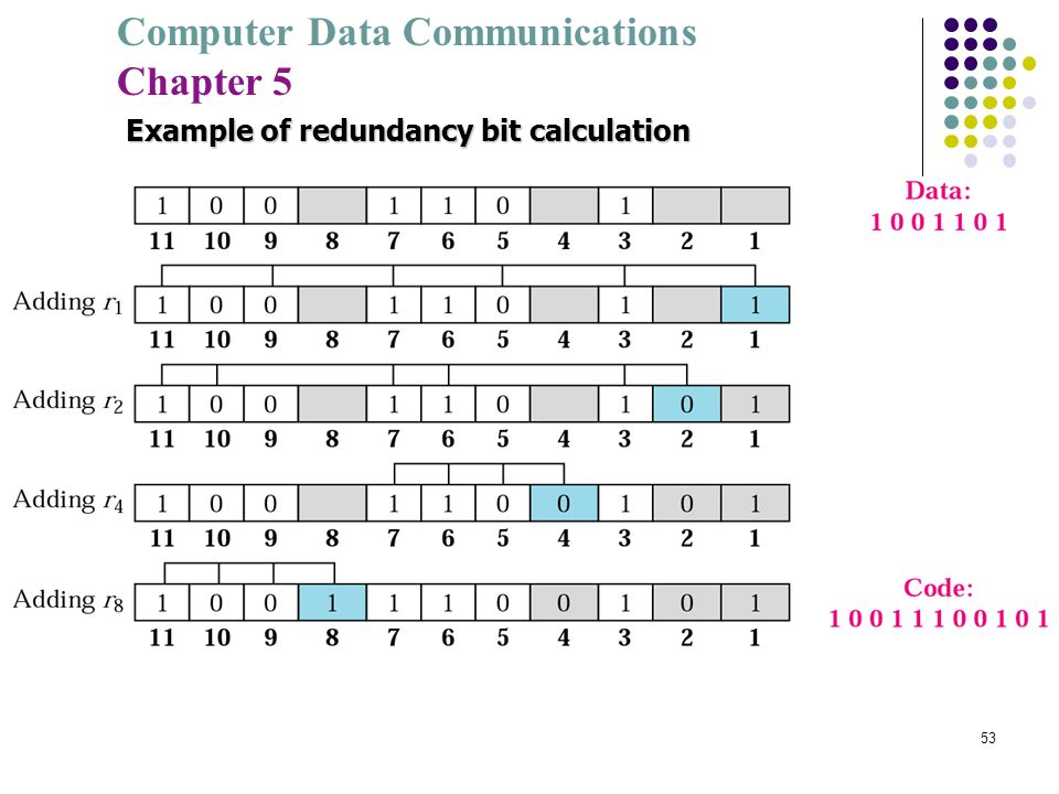 Example of redundancy bit calculation