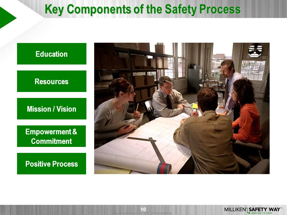 Key Components of the Safety Process