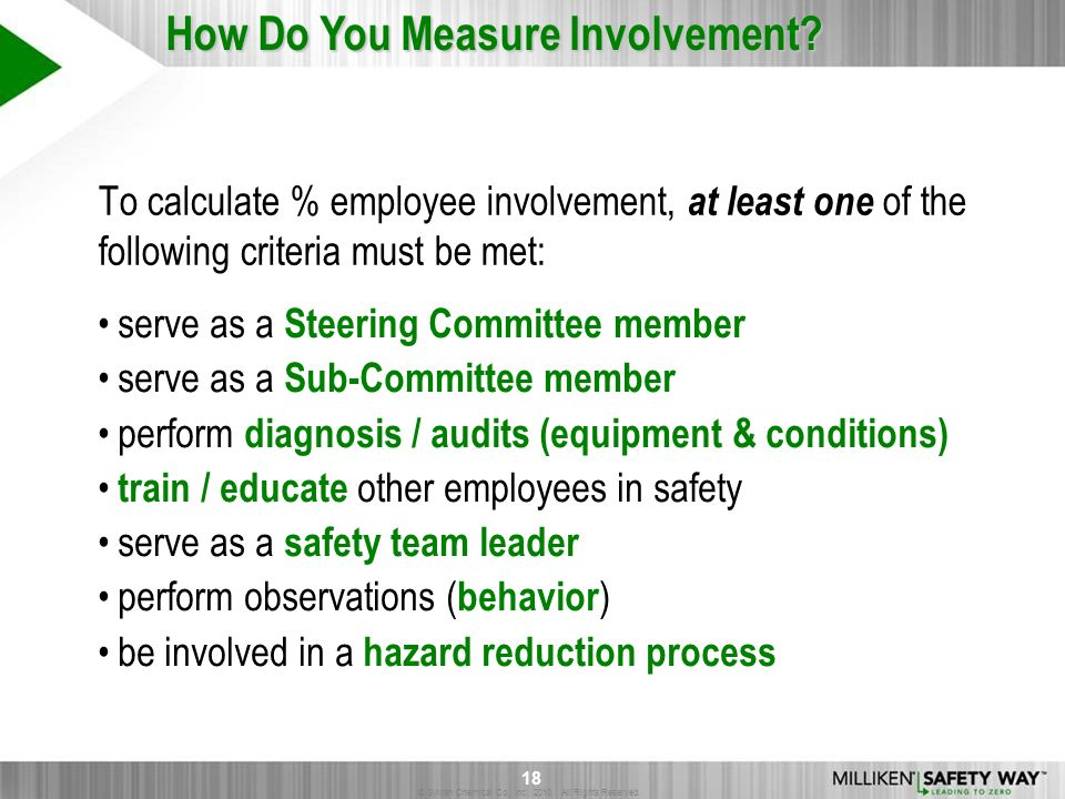 How Do You Measure Involvement