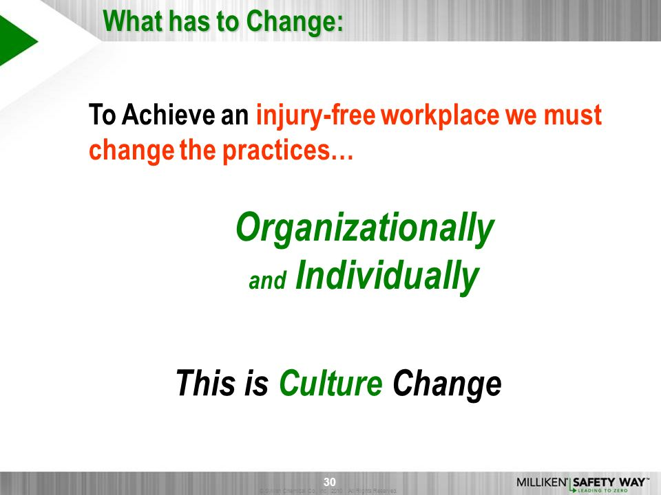 Organizationally This is Culture Change What has to Change: