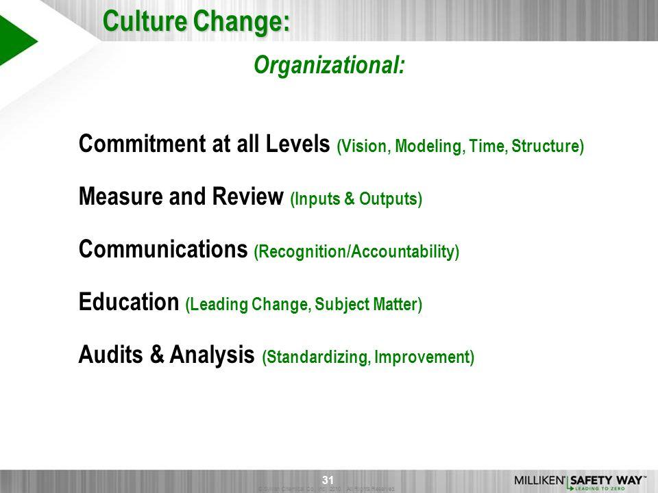 Culture Change: Organizational: