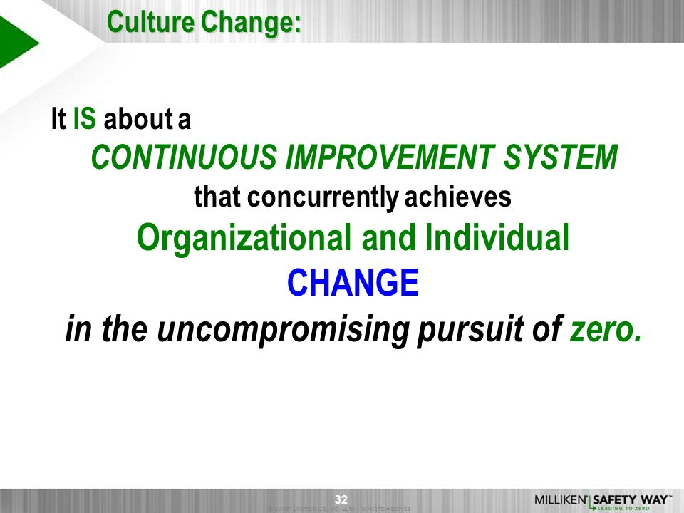 Organizational and Individual CHANGE