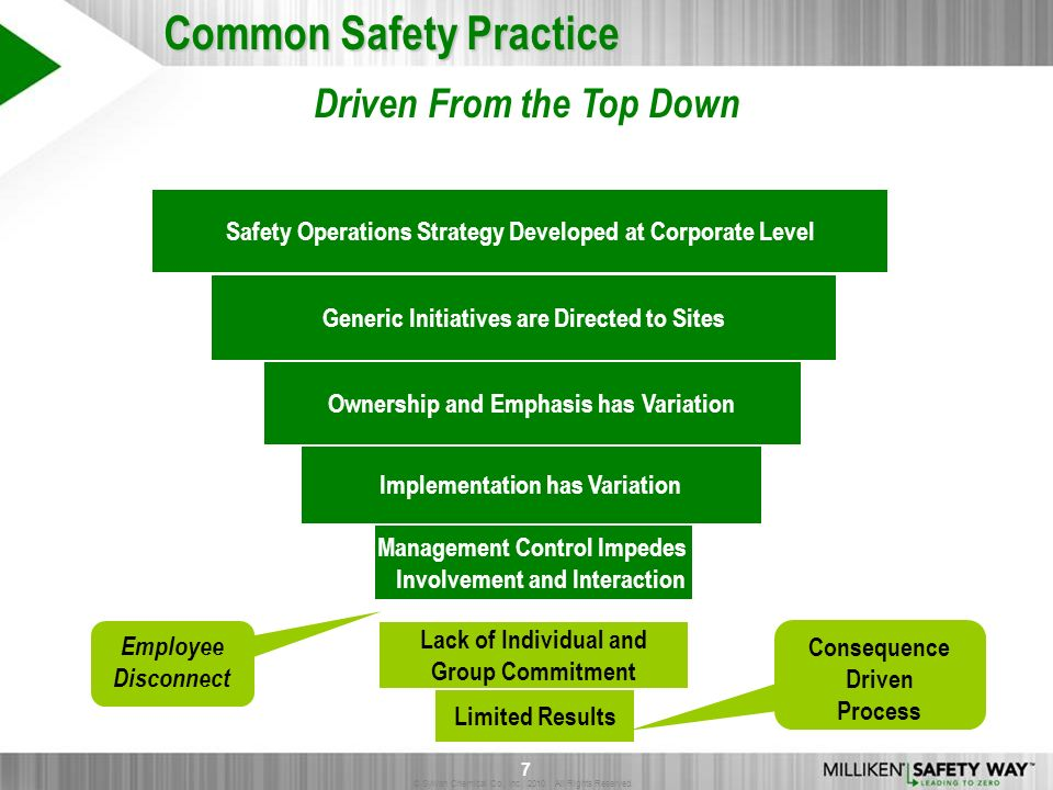Common Safety Practice