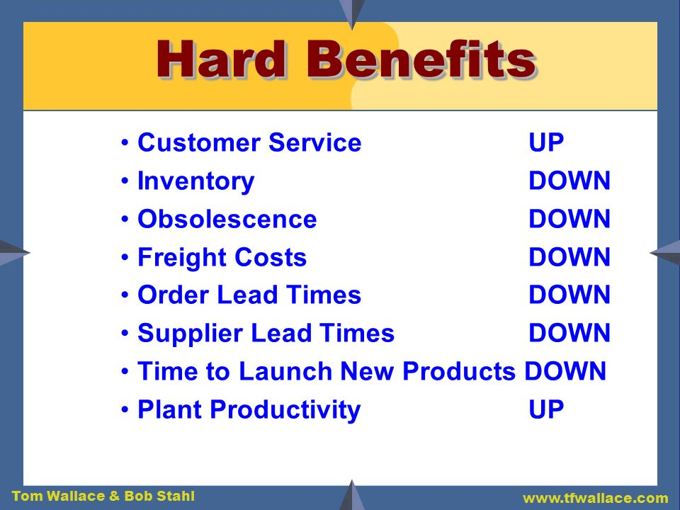 Hard Benefits Customer Service UP Inventory DOWN Obsolescence DOWN