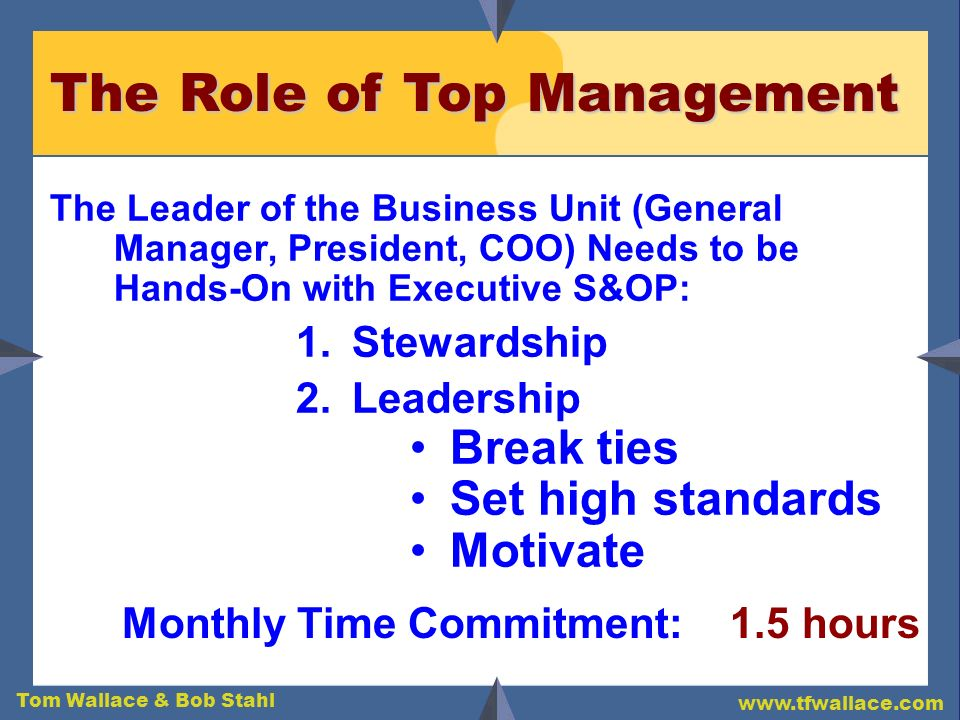 The Role of Top Management
