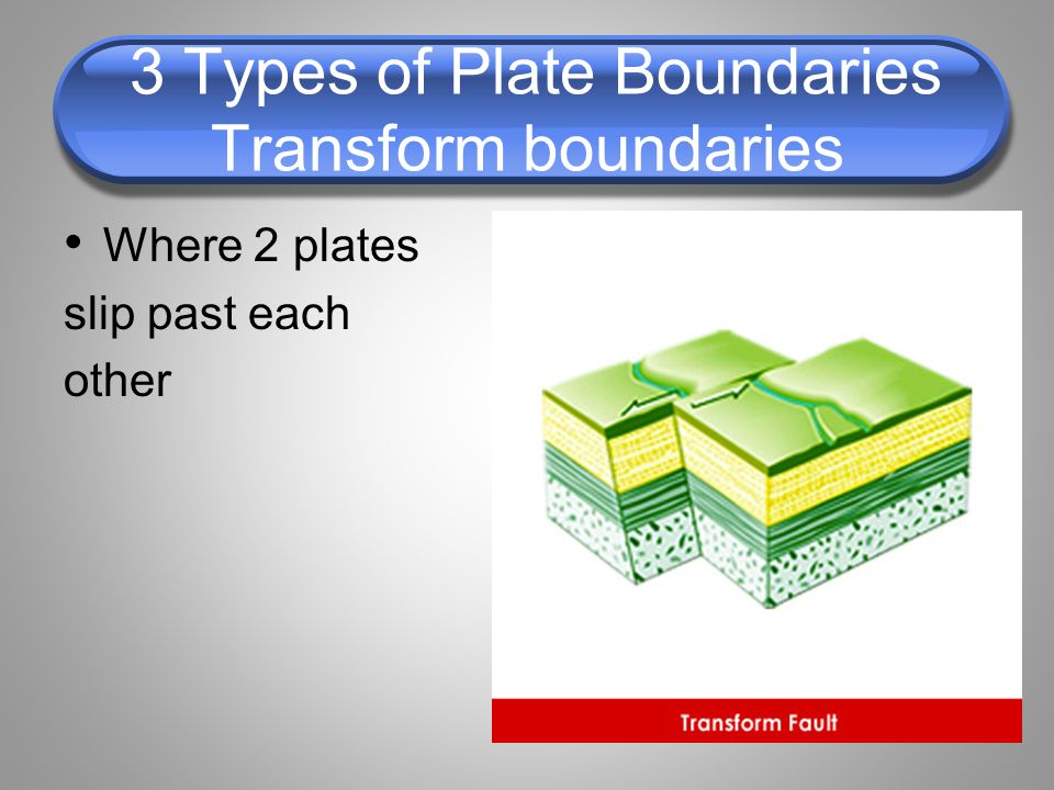 3 Types of Plate Boundaries Transform boundaries