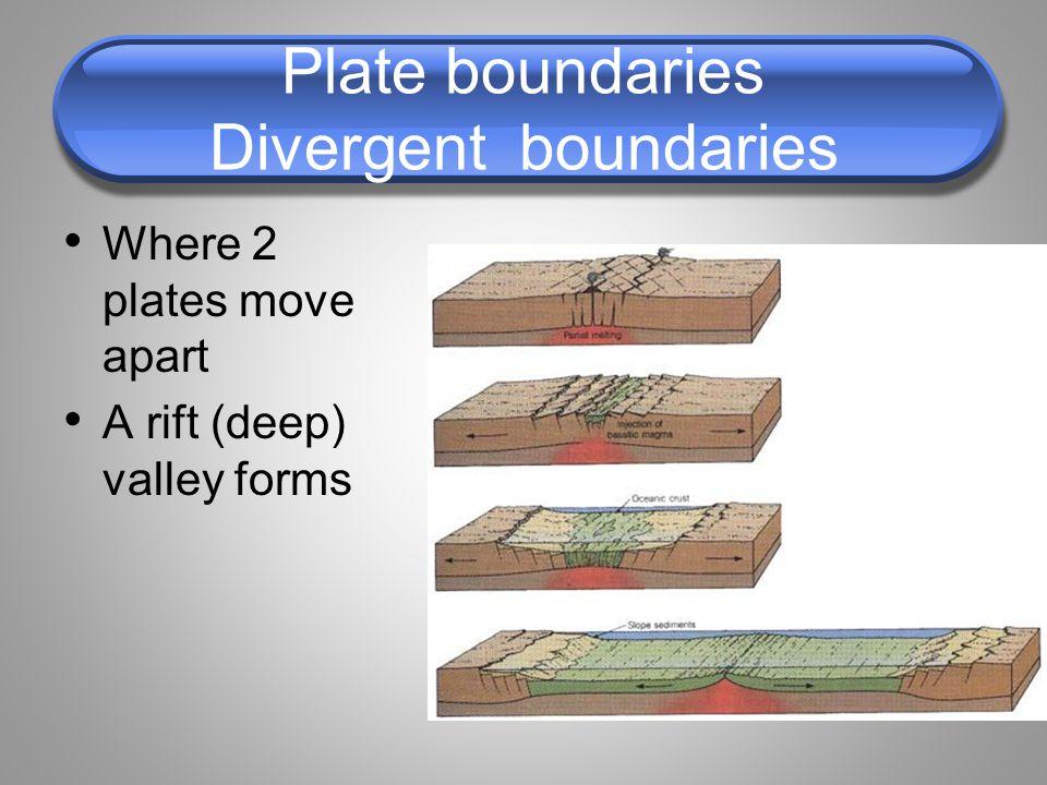 Plate boundaries Divergent boundaries