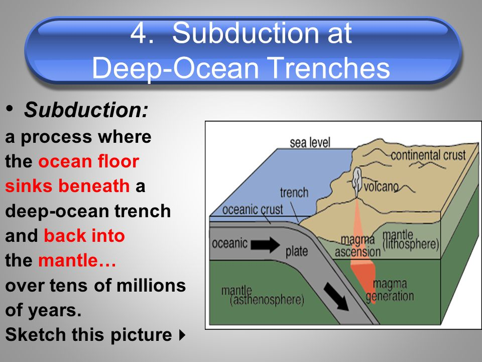 4. Subduction at Deep-Ocean Trenches