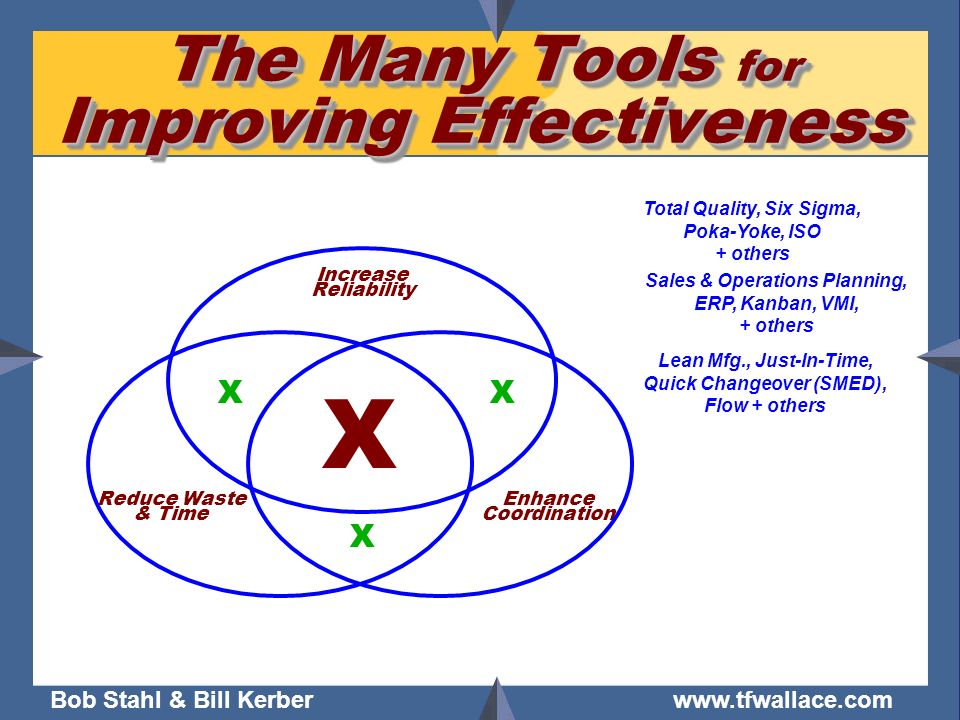The Many Tools for Improving Effectiveness