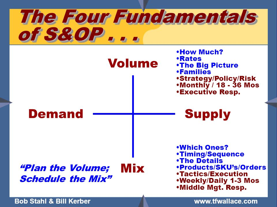 The Four Fundamentals of S&OP . . .