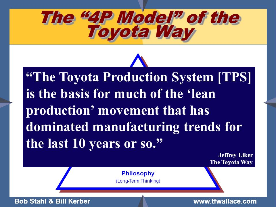 The 4P Model of the Toyota Way