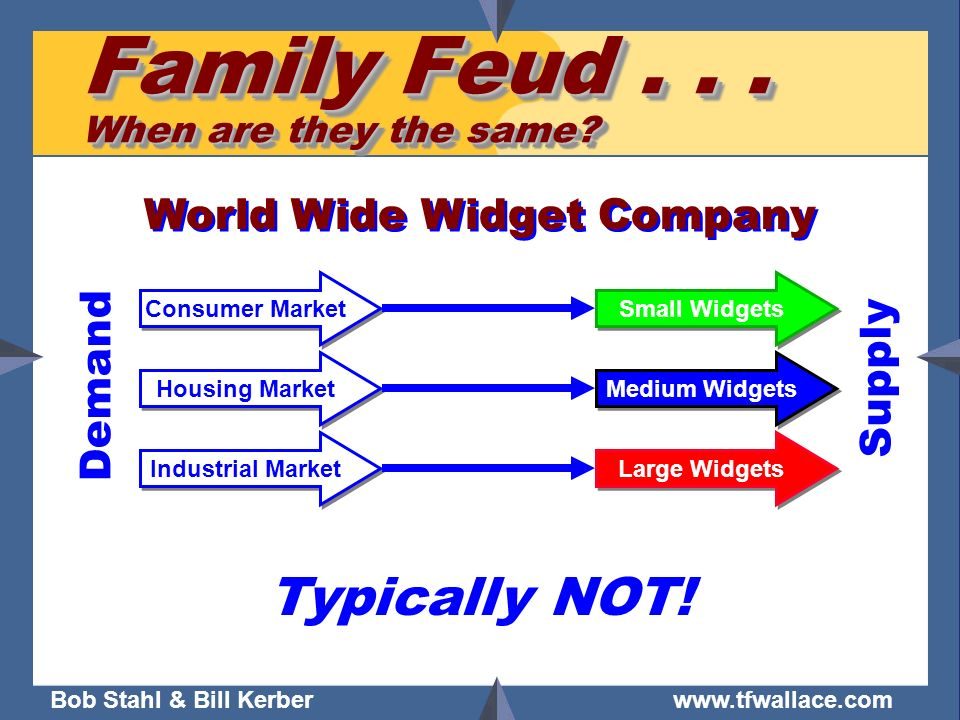 Family Feud . . . When are they the same