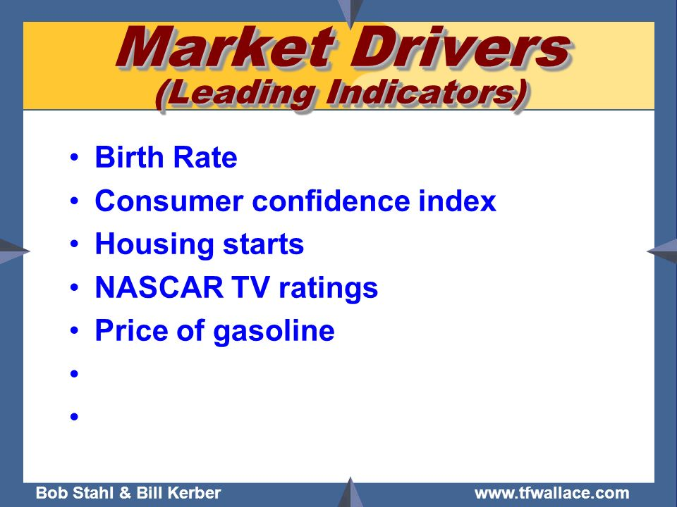 Market Drivers (Leading Indicators)