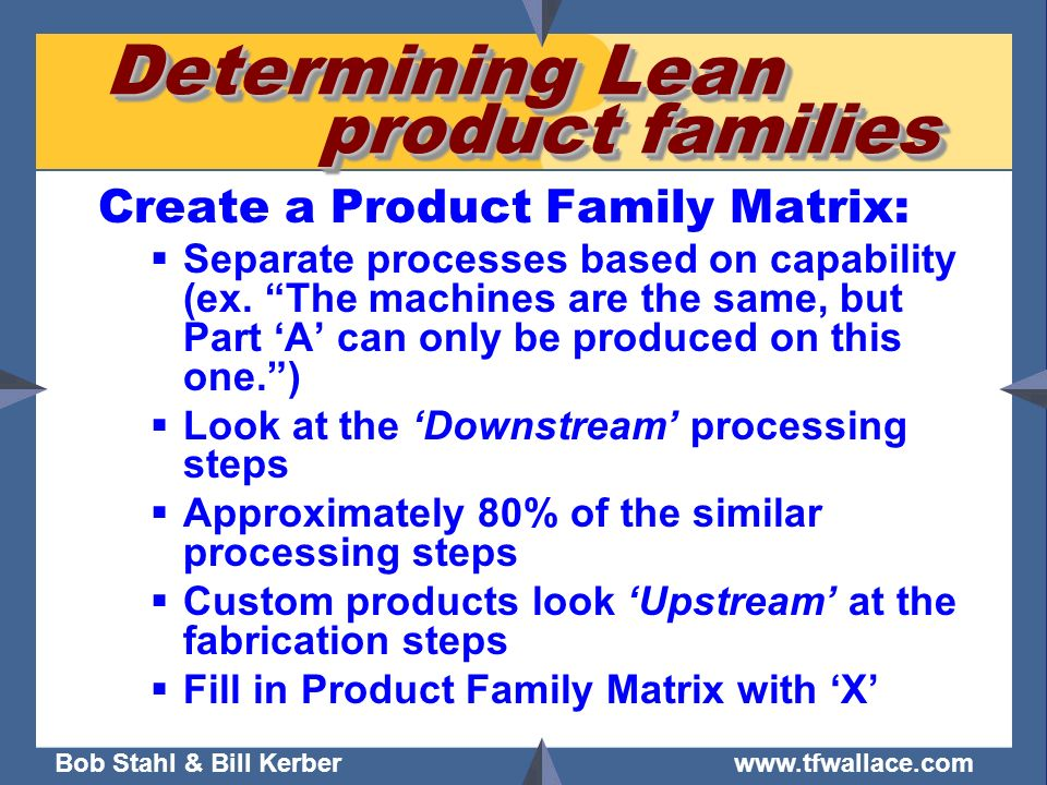 Determining Lean product families