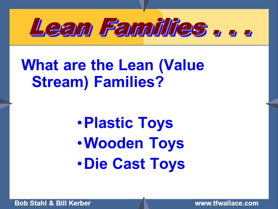 Lean Families What are the Lean (Value Stream) Families
