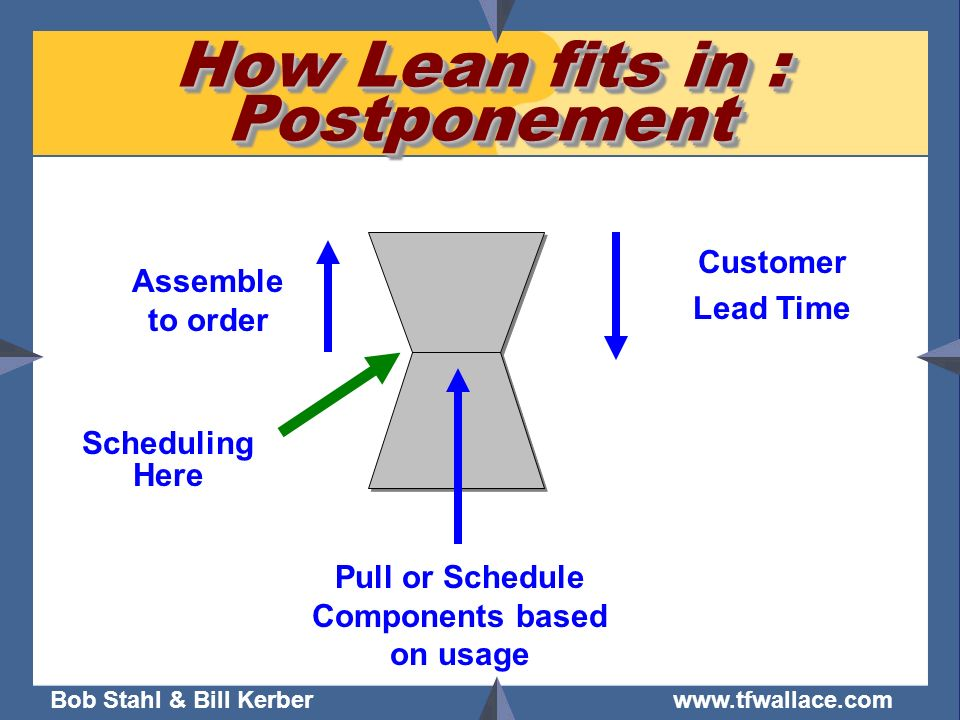 How Lean fits in : Postponement