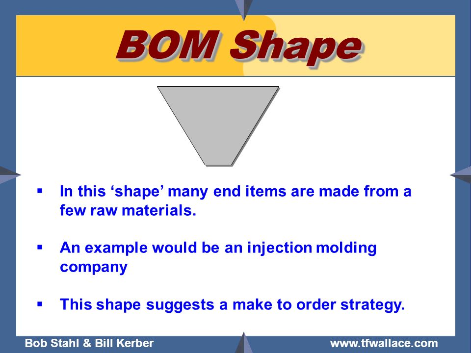 BOM ShapeIn this 'shape' many end items are made from a few raw materials. An example would be an injection molding company.