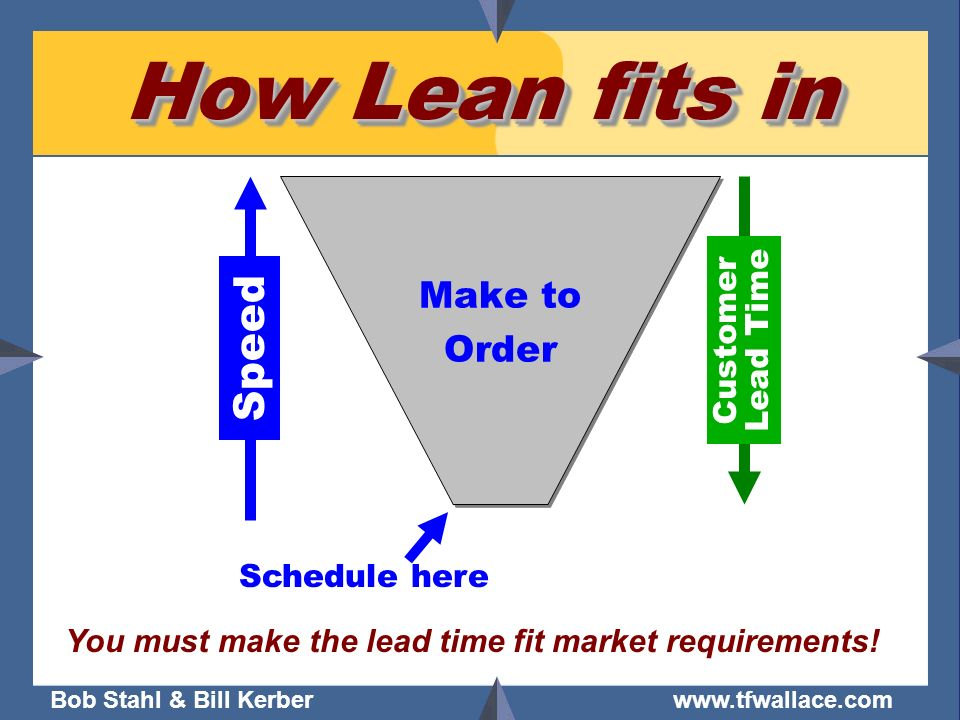 You must make the lead time fit market requirements!
