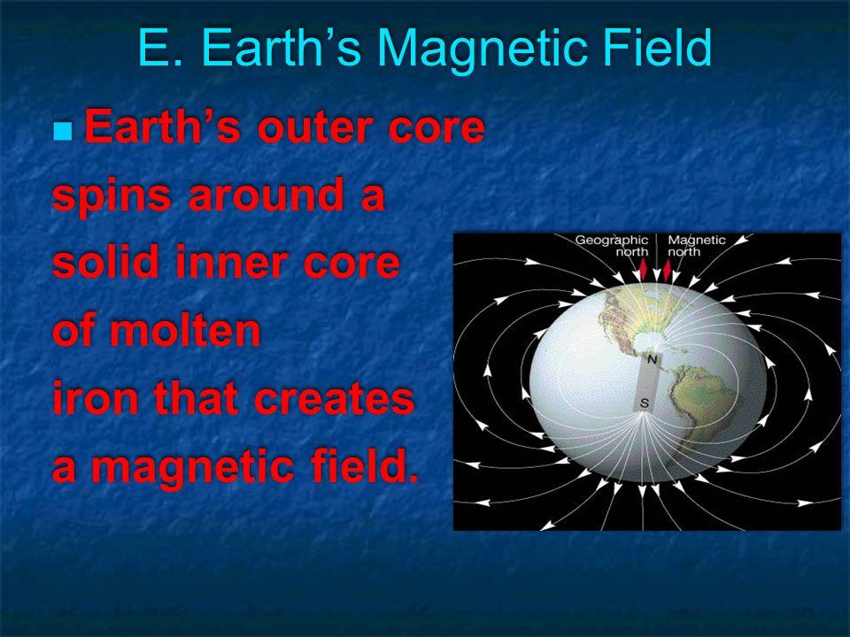 E. Earth's Magnetic Field