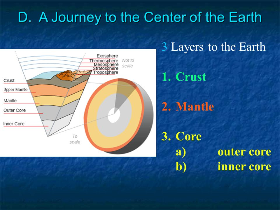 D. A Journey to the Center of the Earth