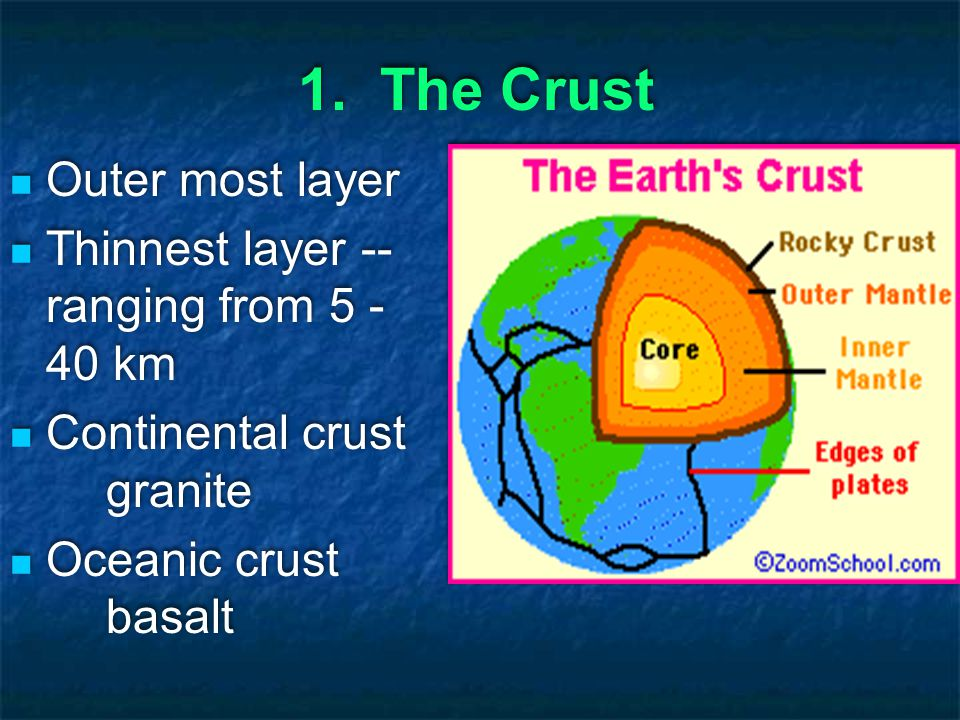 1. The Crust Outer most layer Thinnest layer -- ranging from 5 - 40 km