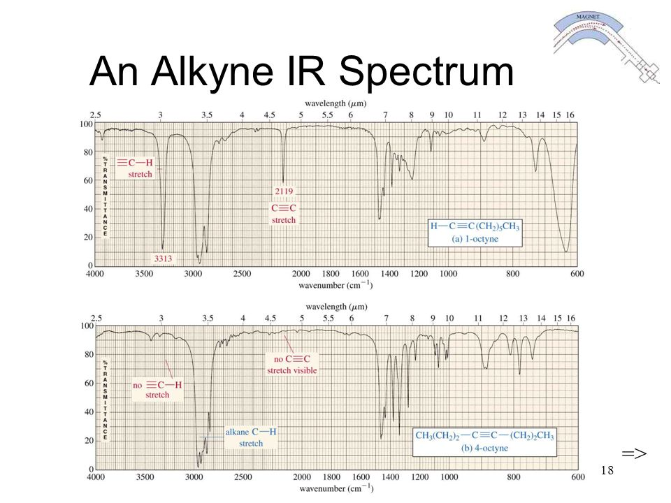 An Alkyne IR Spectrum => Chapter 12