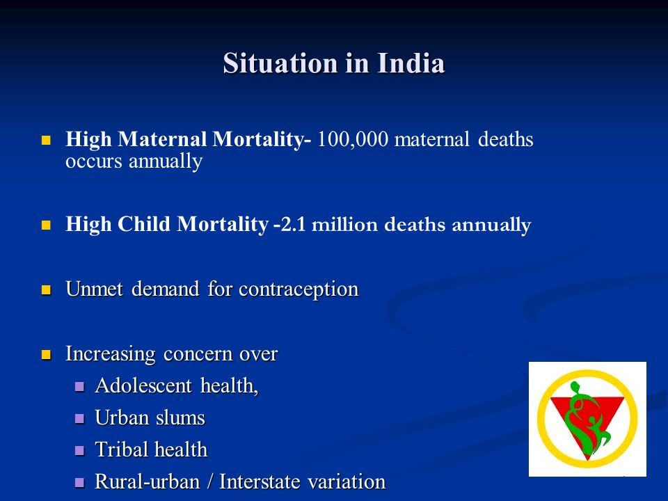 Situation in India High Maternal Mortality- 100,000 maternal deaths occurs annually. High Child Mortality -2.1 million deaths annually.