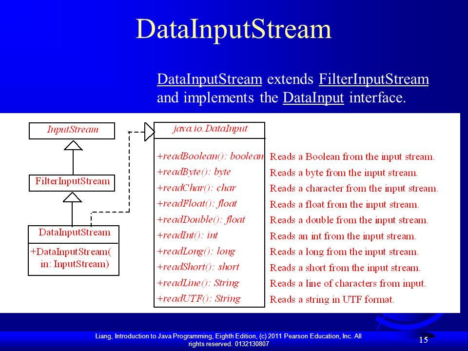 DataInputStream DataInputStream extends FilterInputStream and implements the DataInput interface.