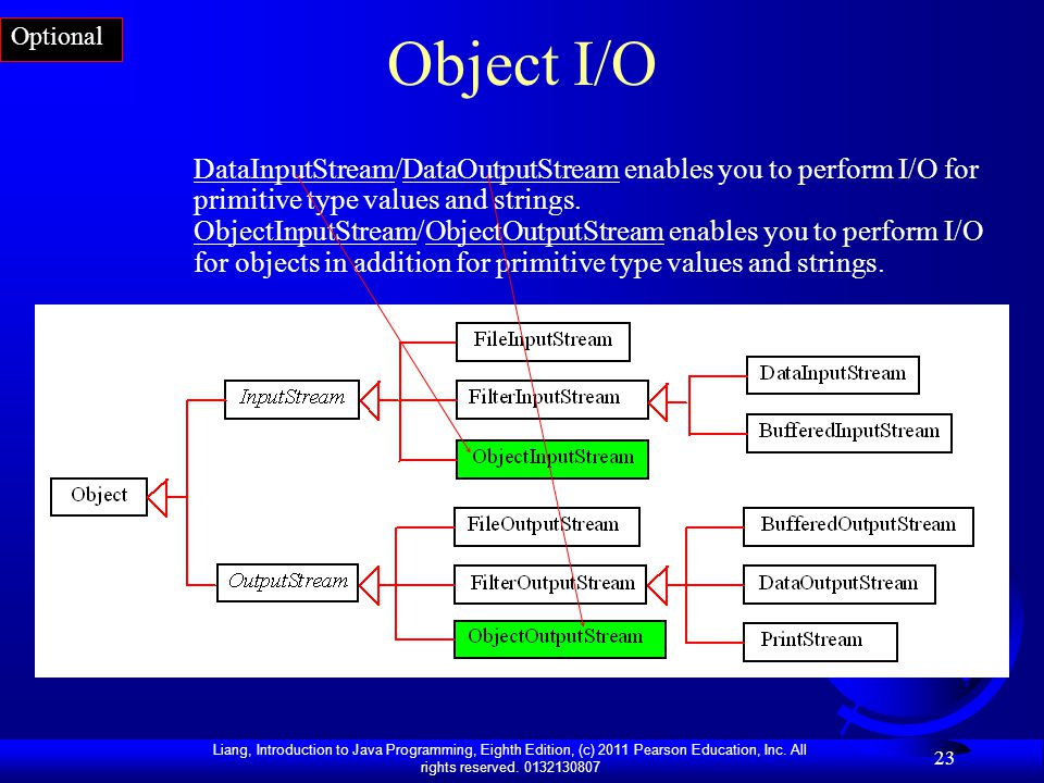 Optional Object I/O.