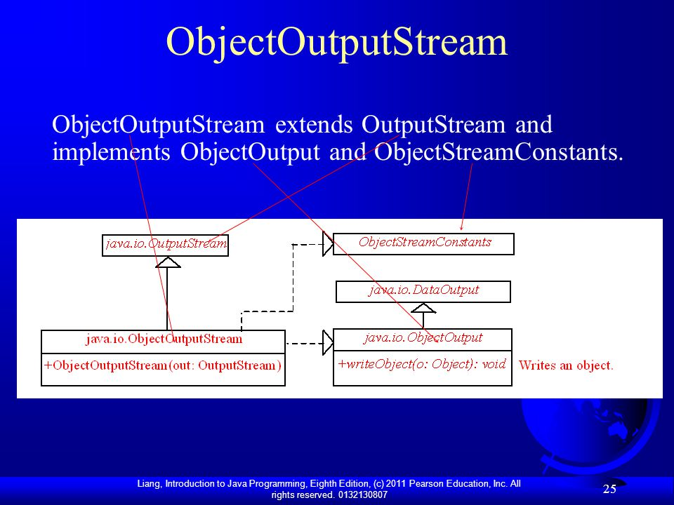 ObjectOutputStream ObjectOutputStream extends OutputStream and implements ObjectOutput and ObjectStreamConstants.