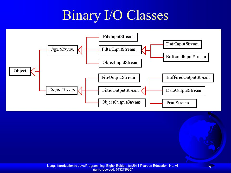 Binary I/O Classes