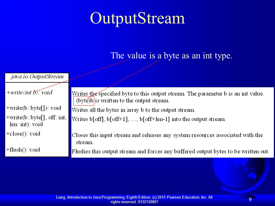 OutputStream The value is a byte as an int type.