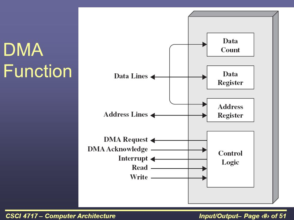 DMA Function