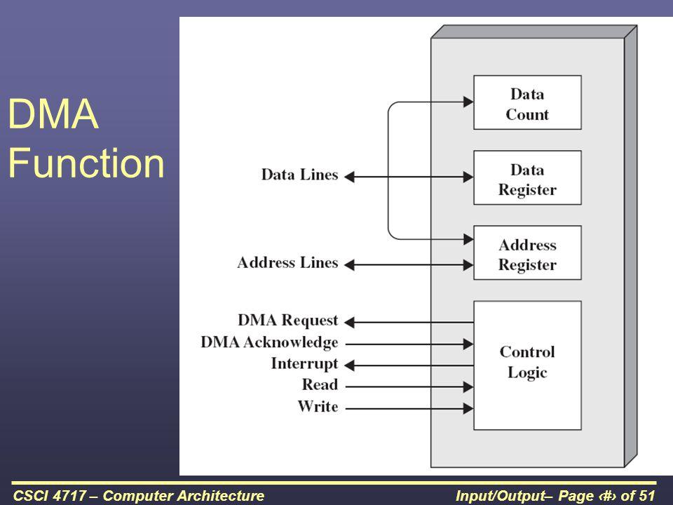 DMA Function