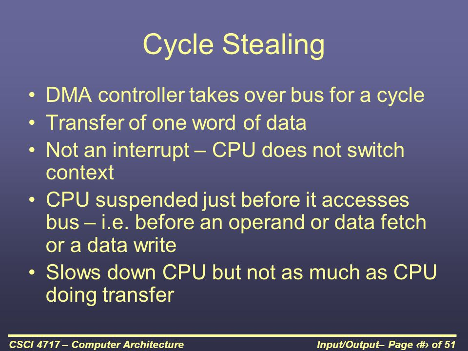 Cycle Stealing DMA controller takes over bus for a cycle