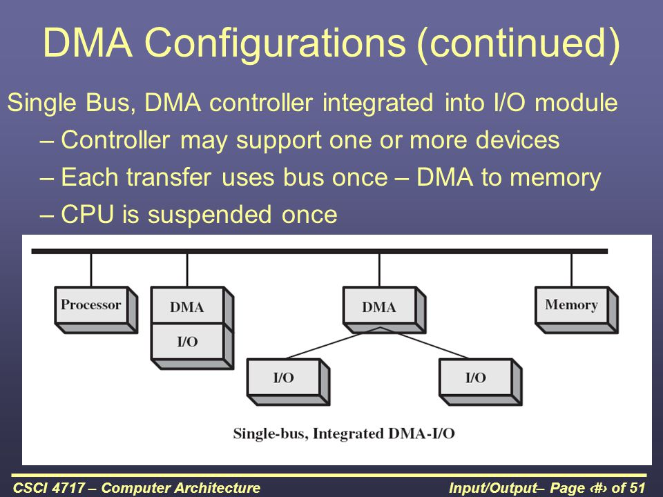 DMA Configurations (continued)