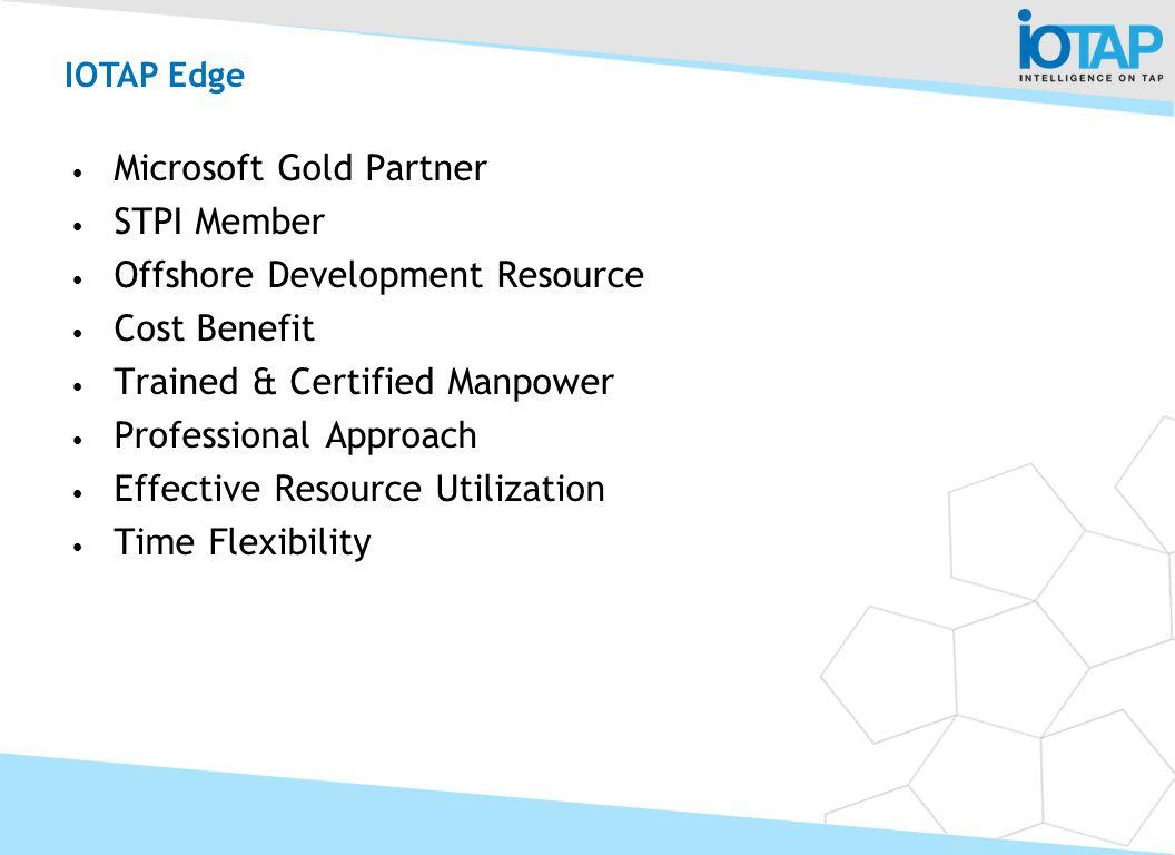 IOTAP Edge Microsoft Gold Partner STPI Member