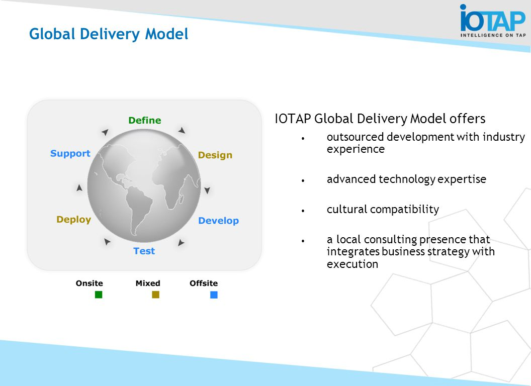 Global Delivery Model IOTAP Global Delivery Model offers