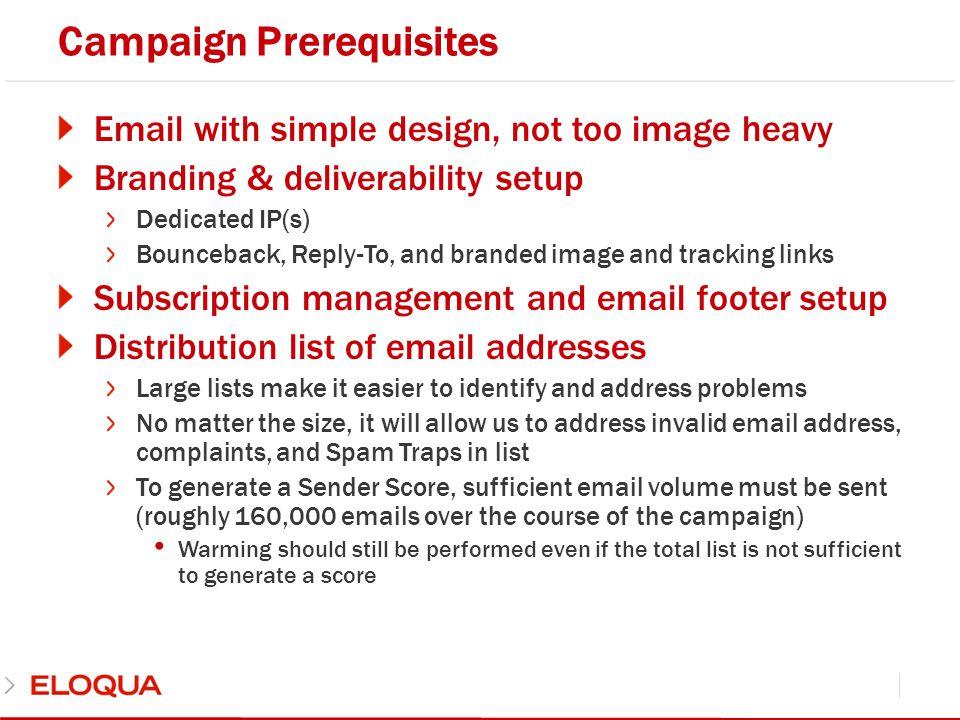 Campaign Prerequisites