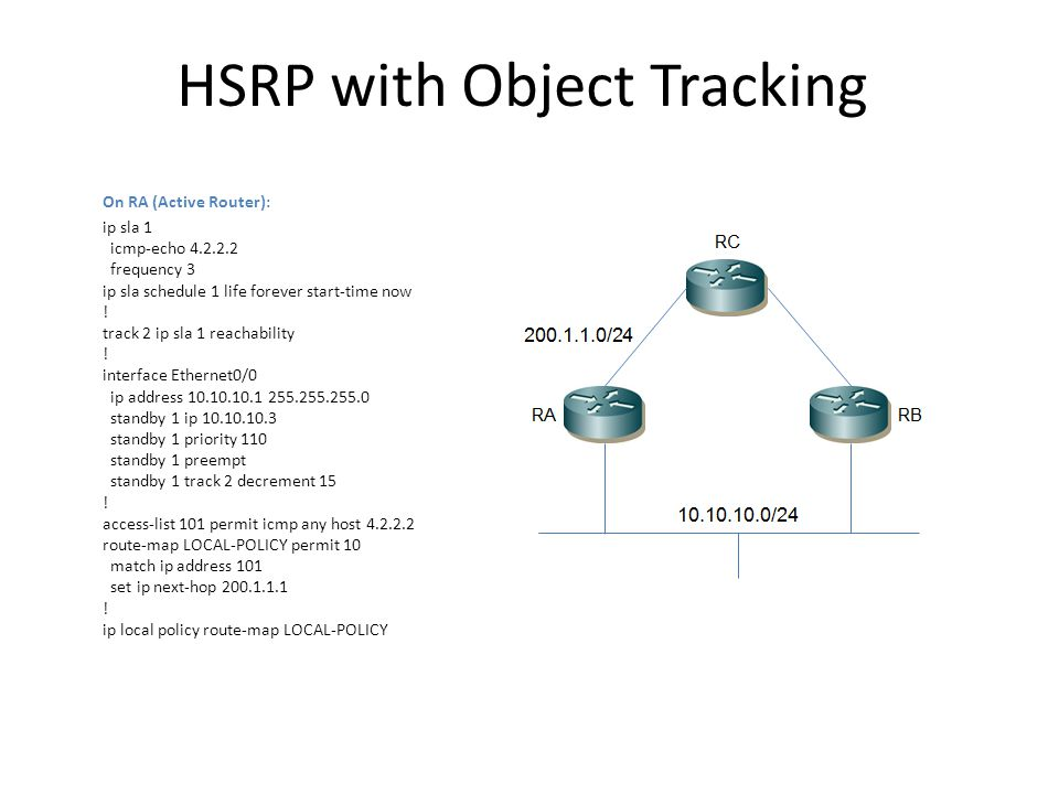 HSRP with Object Tracking
