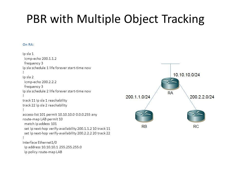 PBR with Multiple Object Tracking